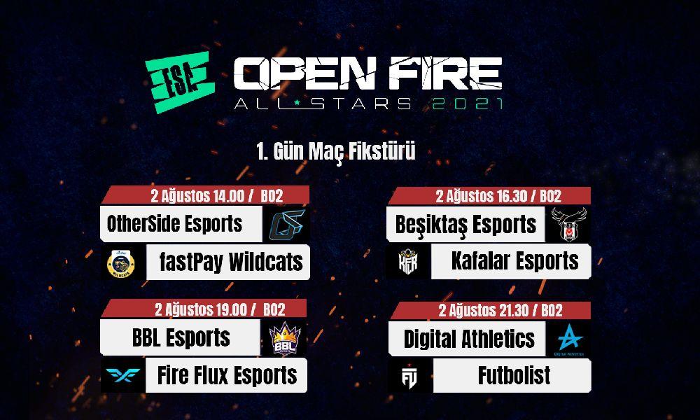 ESA Open Fire All Stars 1. gün fikstür