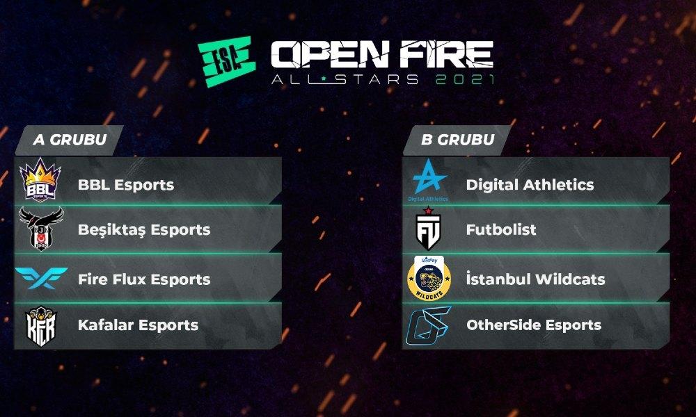 ESA Open Fire All Stars gruplar